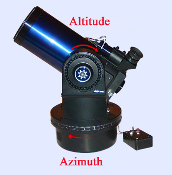 The altazimuth mount.