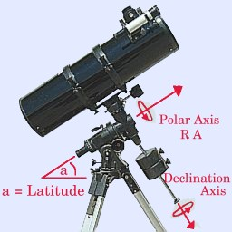 The equatorial mount.